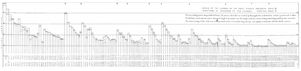 BATISSEURS-DE-ANCIEN-MONDE-GIZEH-PYRAMIDE_PETRIE_ASSISES-1024x242